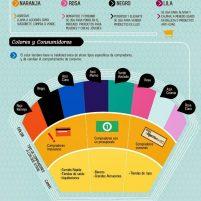 Como Afectan Colores Al Comprar