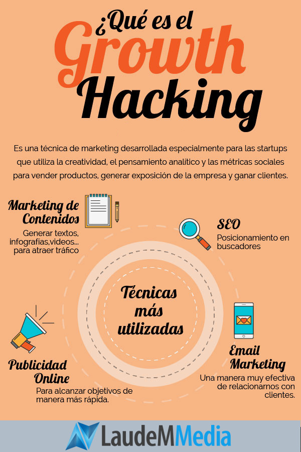 que es el growth hacking